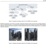 3D Geospatial – Open Standards – v0